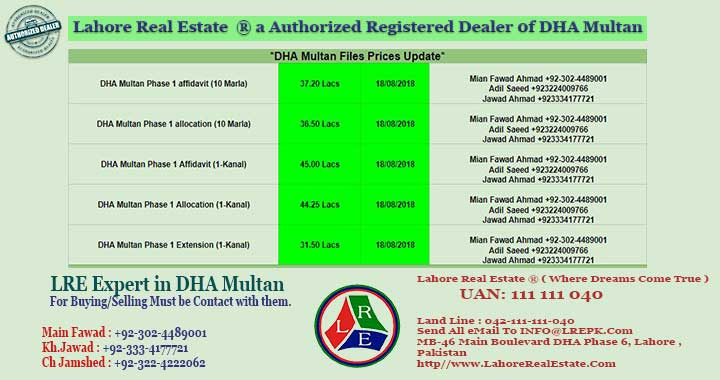DHA Multan Files for sale By Lahore Real Estate